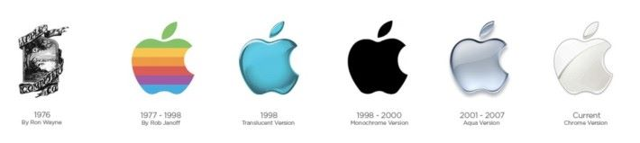 彩虹蘋果的設計者 Rob Janoff 在自己的網站上介紹蘋果標誌的演變(圖中的 Current 標誌也已經退役多年了⋯⋯)