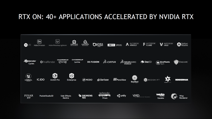 RTX On 已取得超過 40 款以上的應用支持