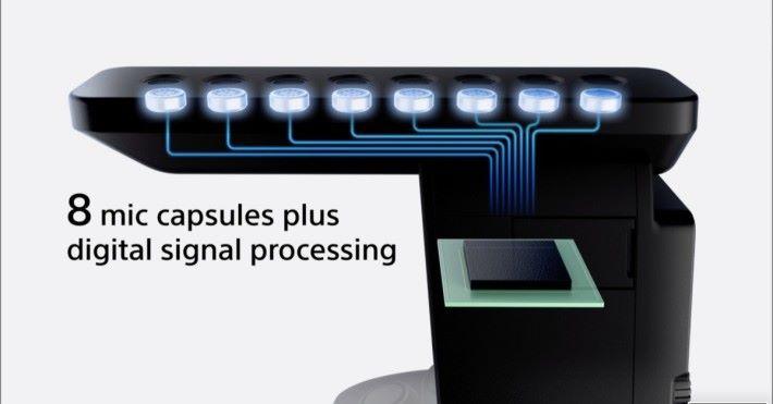 在 4 吋長收音槍裡 8 個高性能收音咪排列成一線,配合先進的數位訊號處理器,提供超級方向性收音。