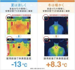 REON POCKET 能夠在夏天時,令使用者的表面溫度降低攝氏 13 度,而在冬天就可以將使用者的表面溫度提升攝氏 8.3 度。