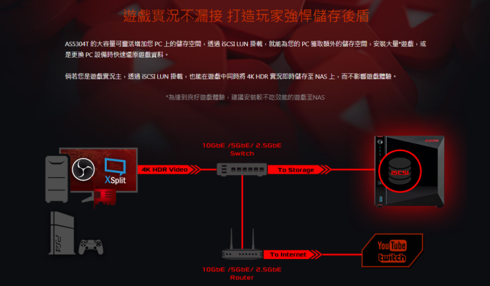 倘若把 OBS 也安裝至 NAS 的 iSCSI 空間,遊戲中的 4K HDR 直播影片亦可儲存在 NAS 中。