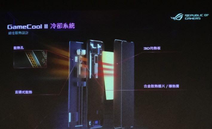 ROG Phone II 用上新的 GameCool II 冷卻系統,有效幫助機身散熱。
