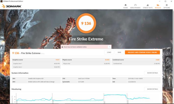 測試 DX11 效能的《 Fire Strike Extreme 》得 9,136 分。