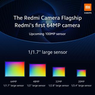 小米上周宣布將在紅米手機上使用 Samsung 的 1/1.7 吋 6,400 像素手機用感光元件 ISOCELL GW1