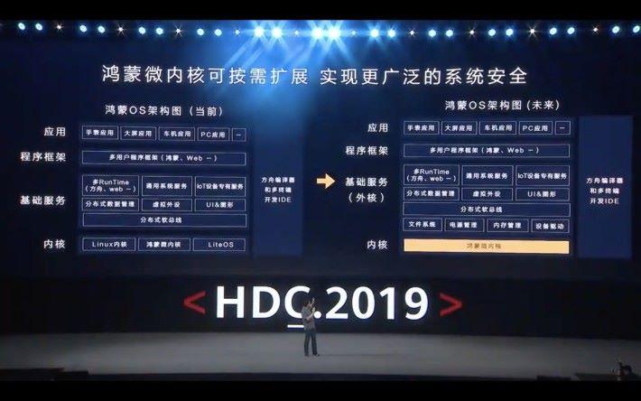 早期的鴻蒙 OS 內核裡將包含 Linux 內核和 LiteOS ,未來將完全使用鴻蒙微內核。