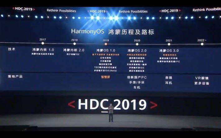 鴻蒙 OS 的路線圖,裡面沒有包含智能手機,但是余承東表示如果將來不能使用 Android 的話,不排除會在手機上使用鴻蒙 OS。