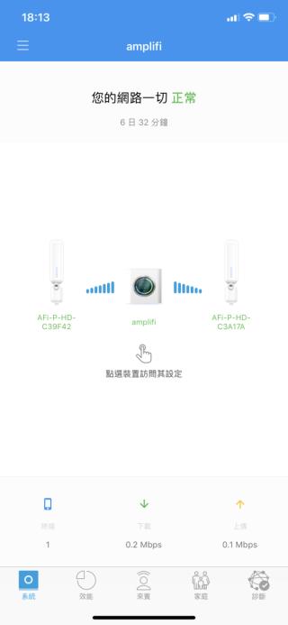 三分鐘過後,兩個 MeshPoint 就自動連起來。主頁顯示 Router 與 MeshNode 的連接情況、Online 裝置數量等網絡概括。