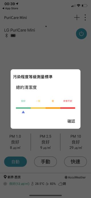 亦可檢視當時的污染程度等級測量標準。