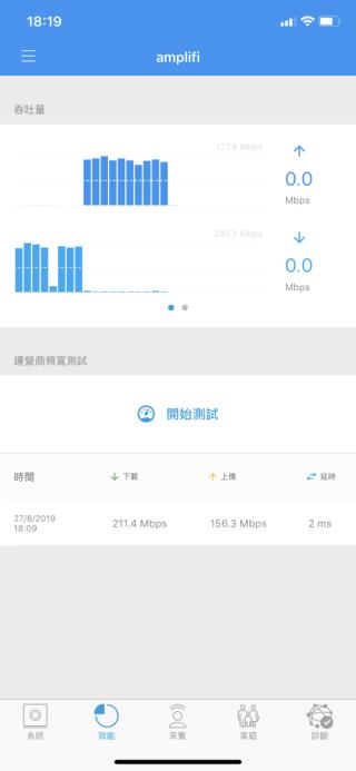 按下方的效能頁面,就可測試寬頻的 WAN 速度。