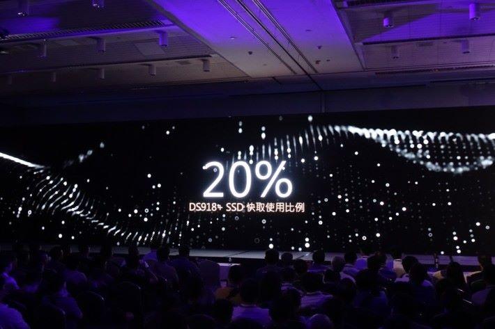 20% 的 DS918+ 用戶有使用 SSD 快取