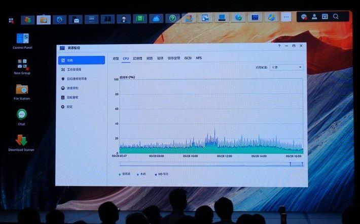 可拖拉圖表下的藍色時間軸