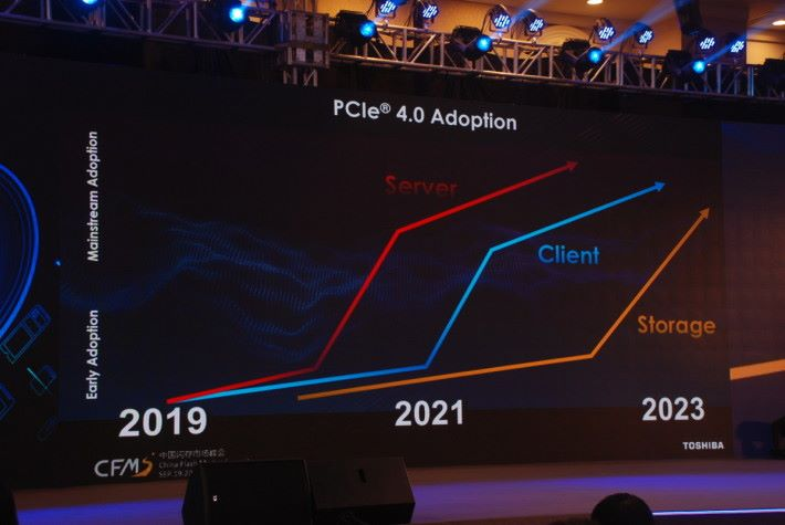 Toshiba 預計在 2021 年 PCIe 4.0 NVMe SSD 應用會出現明顯的增長
