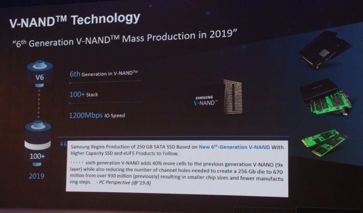 第 6 代 V-NAND 擁有 1200Mbps 讀取速度