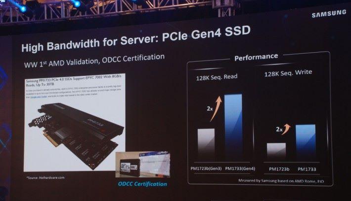Samsung PCIe 4.0 NVMe SSD 最高讀寫速度可達到 128K 以上