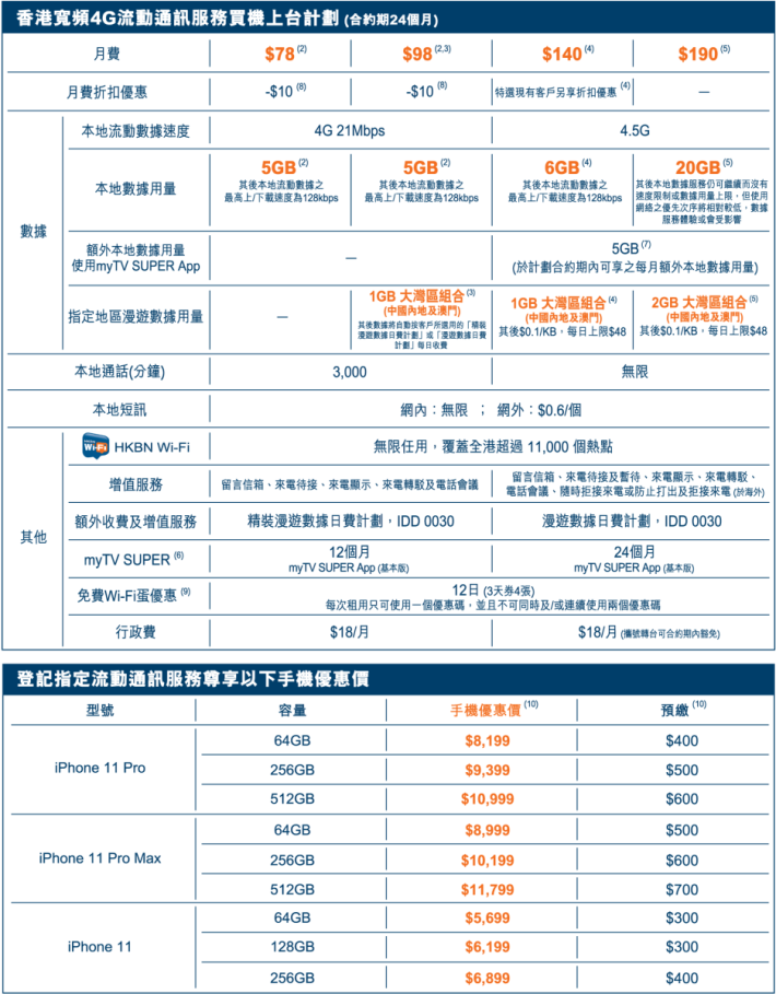 HKBN_iPhone11_Plan_tc