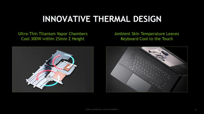 Quadro RTX 6000 筆電將採用 300W 的 Titanium Vapor Chambers 高性能散熱系統,為 GPU 及 CPU 散熱。