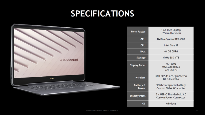 ASUS ProArt StudioBook One Quadro RTX 6000 筆電規格表