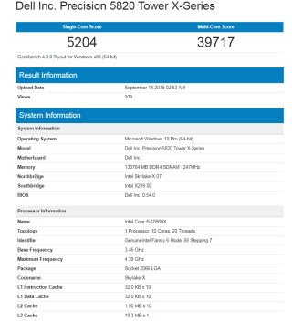 Intel Core i9-10900X 配 128GB RAM 之 Geekbench 分數
