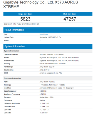 順帶一提,12 核 Ryzen 9 3900X 的跑分通常都較 Intel i9-9900X 及 i9-10900X 高。