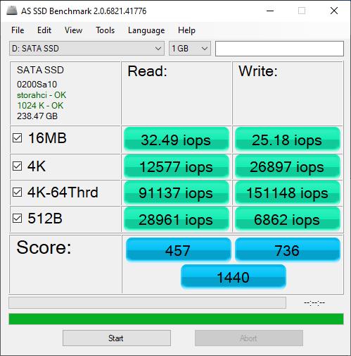 AS SSD Benchmark 得分達 1,440 分,十分不俗。