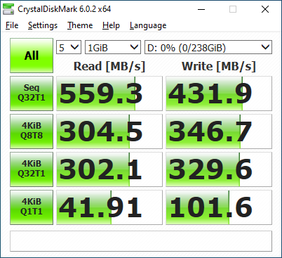 CrystalDiskMark 在兩項 4K 讀寫性能均在 300MB/s 以上,內建 SDRAM 功不可沒。