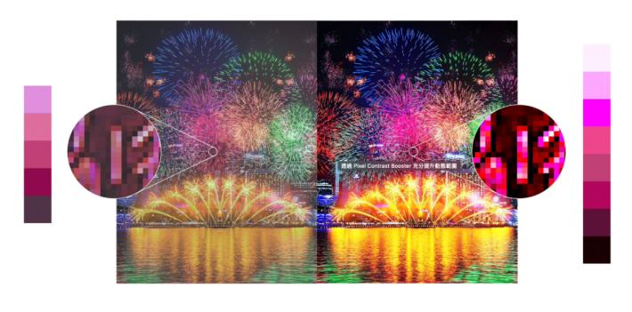 .針對OLED電視加入的 Pixel Contrast Booster,令OLED 的亮度和對比度有效提高。