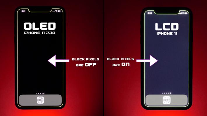 Dark Mode 對 OLED 屏幕手機省電效果顯著,但 LCD 礙於背燈常亮,省電效果不會明顯。