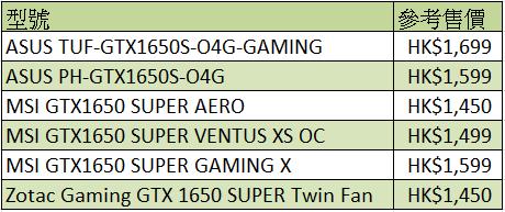 截稿前收到各大品牌 GTX 1650 SUPER 的售價
