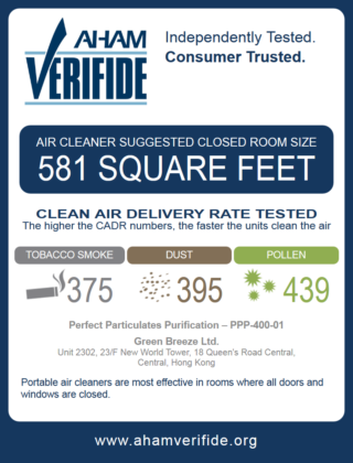 以 Perfect Particulates Purification 品牌作搜尋,可顯示 PPP-400-01 的各項 CADR 評級結果。