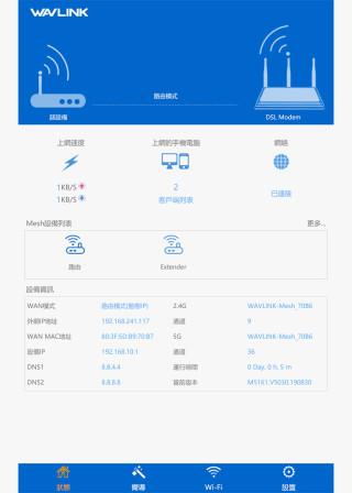 不論是 App 或網頁版管理介面,都是採用相同設計,主頁顯示 Mesh Wi-Fi 裝置狀況、已連線裝置數目及速度、Wi-Fi 傳輸頻道等資訊。
