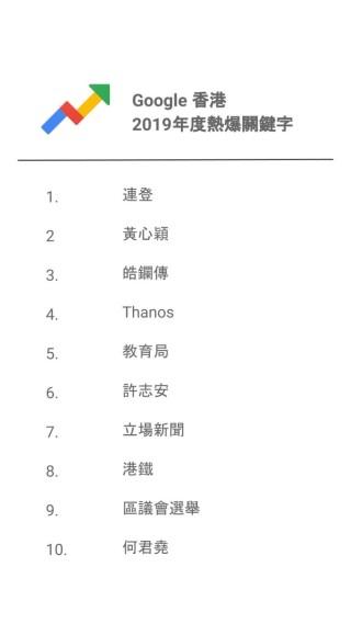 1. Google 香港2019年度熱爆關鍵字