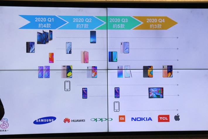 下年將會有超過 20 款 5G 手機面世。