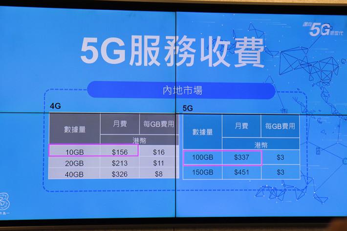 香港 5G 服務收費將貼近現時國內及韓國 5G 服務。