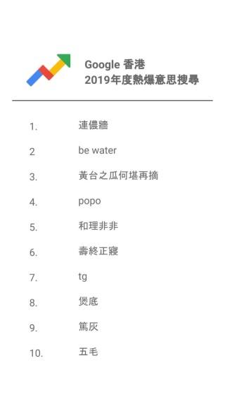 6. Google 香港2019年度熱爆意思搜尋