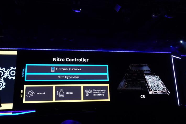AWS 自行研發 Nitro Controller,直接控制運算資源。