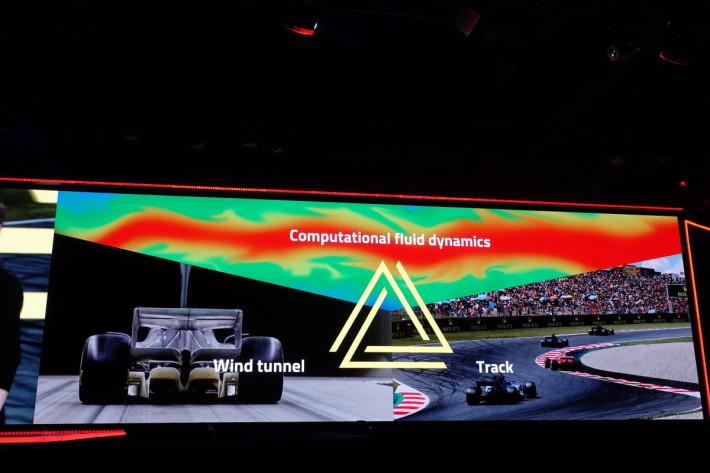 F1 賽會設計新車,同樣由 CFD、風洞和賽道三種方式反覆測試和修改。