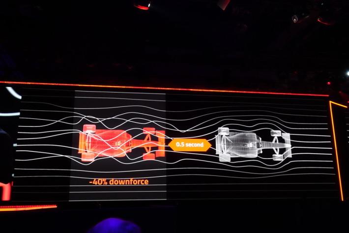 今賽季賽車的設計,令後車 30 秒差距,減少 40% 下壓。