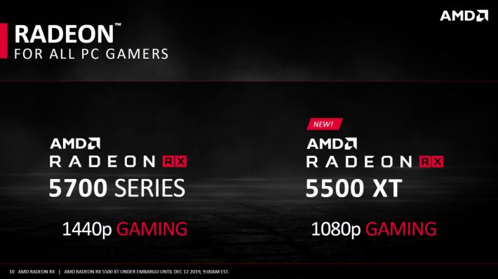 雖然擁有 8GB 記憶體,但 AMD 仍然把它定位在 1080p Gaming 市場。