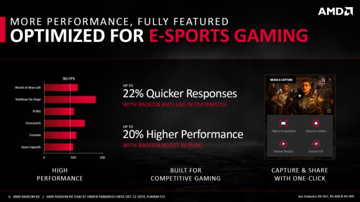 RX 5500 XT 以 Radeon Anti-lag 及 Radeon Boost 兩大技術提升電競表現。