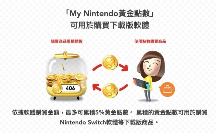香港區 Nintendo eShop 一樣可以賺取同使用黃金點數