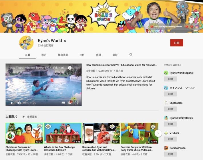 2019 年收入最高的 YouTuber 是年僅 8 歲的 Ryan ,他的頻道主要介紹玩具。