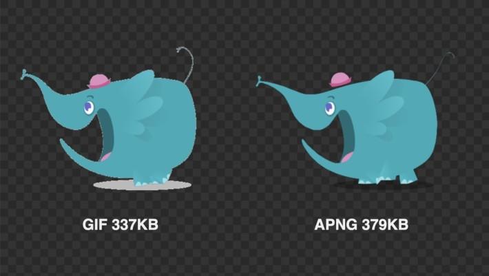 傳統 GIF (左)與 APNG (右)的比較:雖然在白色背景下看來相差無幾,容量也差不多,但放在黑色背景就可以清楚看到左邊 GIF 有鋸齒白邊(動畫示範)。