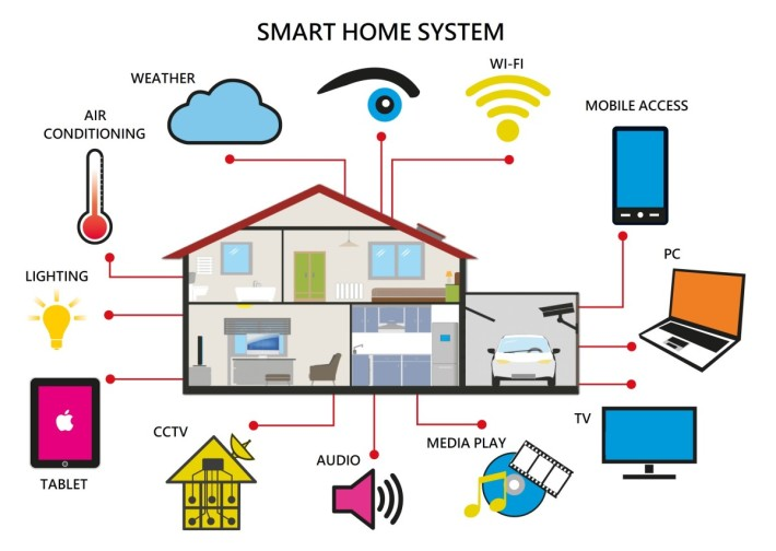 smart-home-01