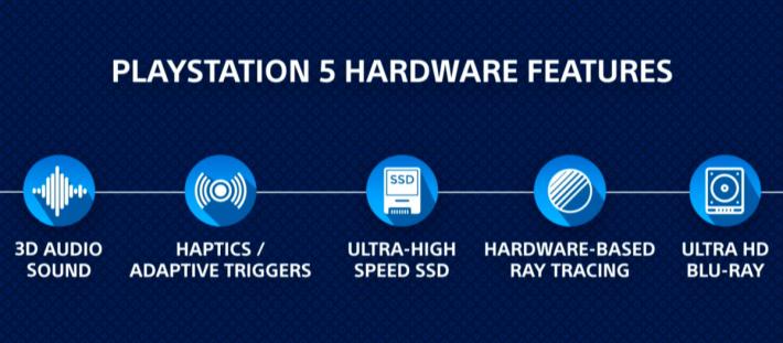 PS5 將會具備 Ray Tracing 光線追蹤功能