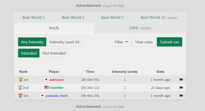 根據 speedrun.com 目前全球只有三名玩家能夠完成無間斷遊玩並完成遊戲