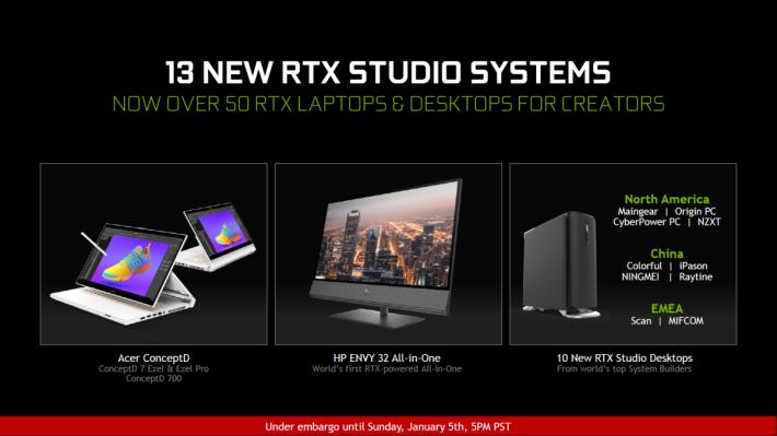 同場 NVIDIA 表示新增 13 款 RTX Studio 電腦系統