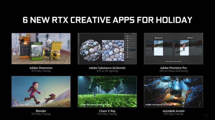 在 RTX 應用方面,已有 6 款創作者軟件加入支援。