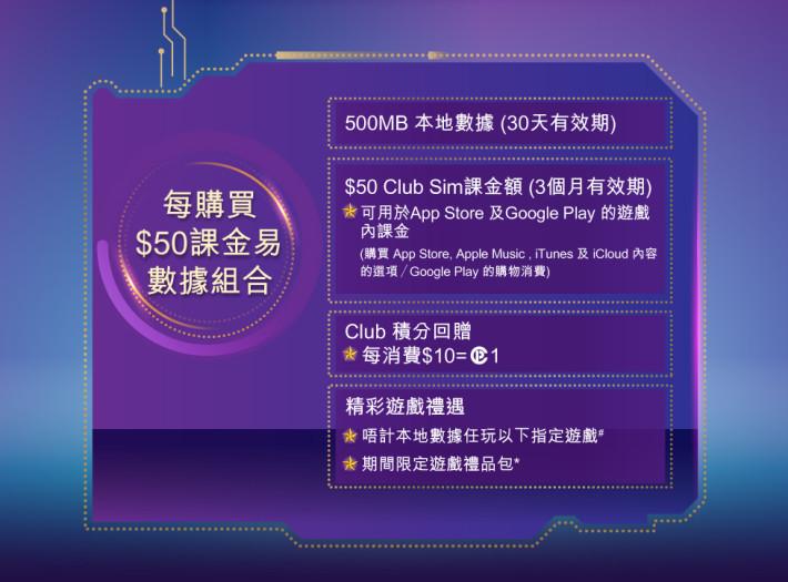 Club Sim 課金易的金額可全數用於遊戲課金,還有額外獎勵。