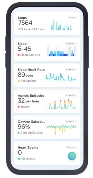 透過錶面或者《 Health Mate 》手機程式查看心率、心電圖和血氧含量。
