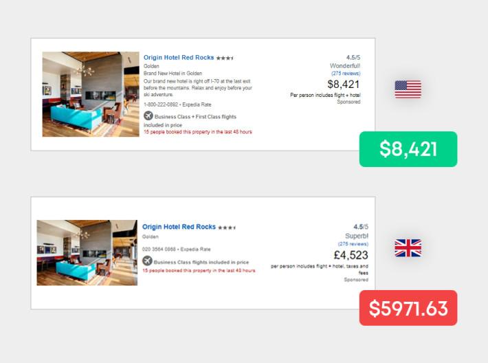 旅遊網站在不同地區都可能會有不同的價錢,透過 VPN 便可以得到理想的價錢優惠。